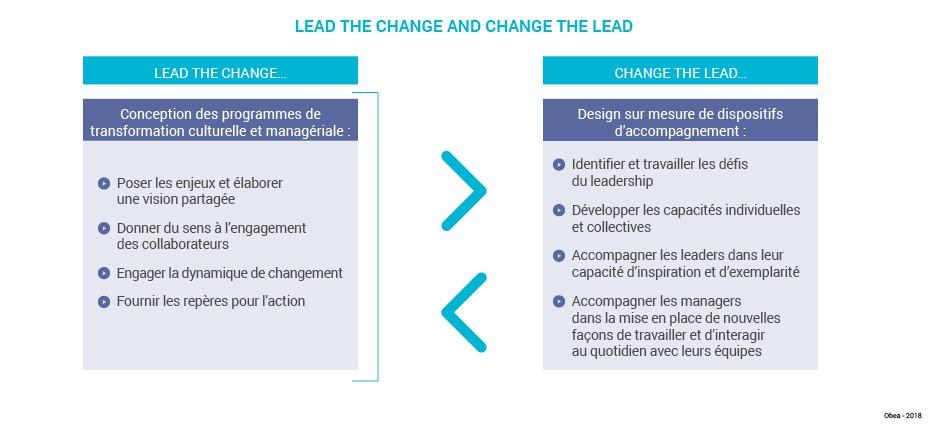 Schema_Change_the_lead