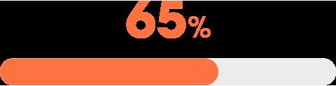 Barre de progression de l'enquête RH (65%)