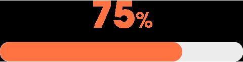 Barre de progression de l'enquête RH (75%)